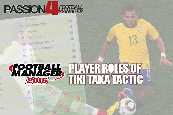 Football Manager Player Roles of Tiki Taka Tactics Explained