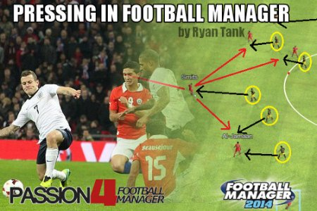 Utilizing Pressing in Football Manager