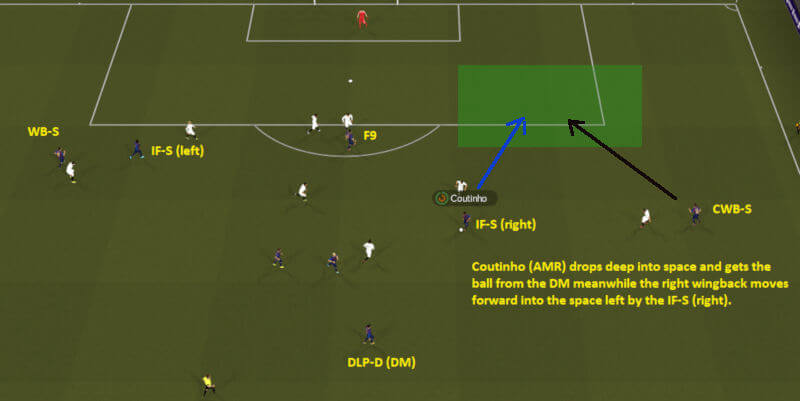 complete wingback utilizing space with forward runs