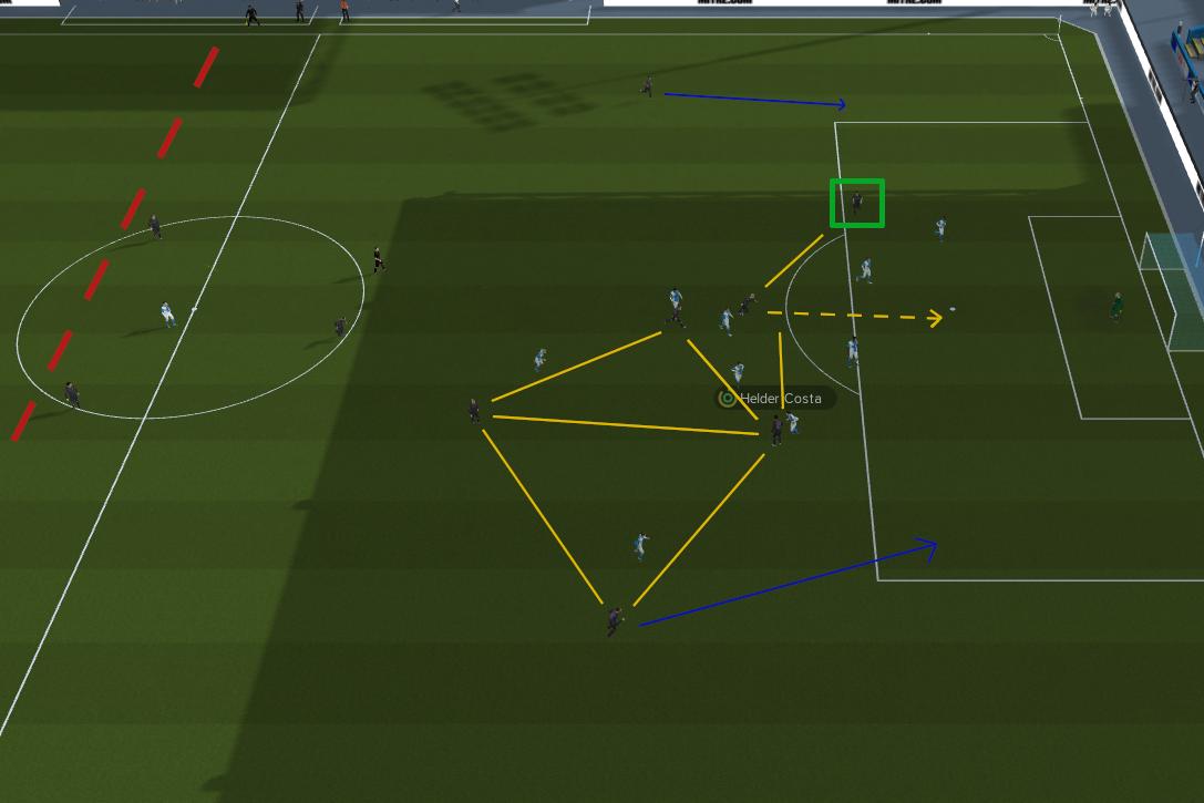 Barcelona Tiki Taka Tactics Emulating Pep Guardiolas Positional Play In Football Manager 2021 Passion4fm