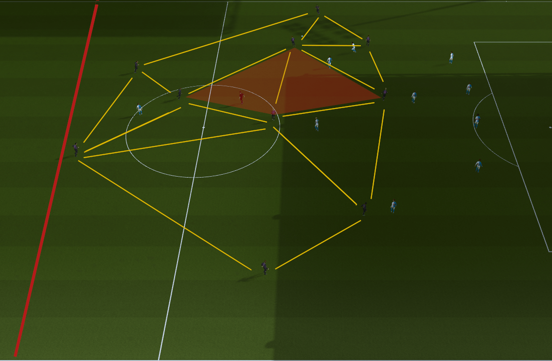 Triangles and rhombus shapes FM20 Barcelona Tiki-Taka tactic