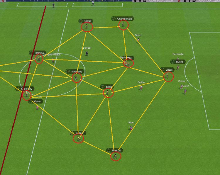 FM17 barcelona tiki taka tactics 2-1-4-3 formation positional system