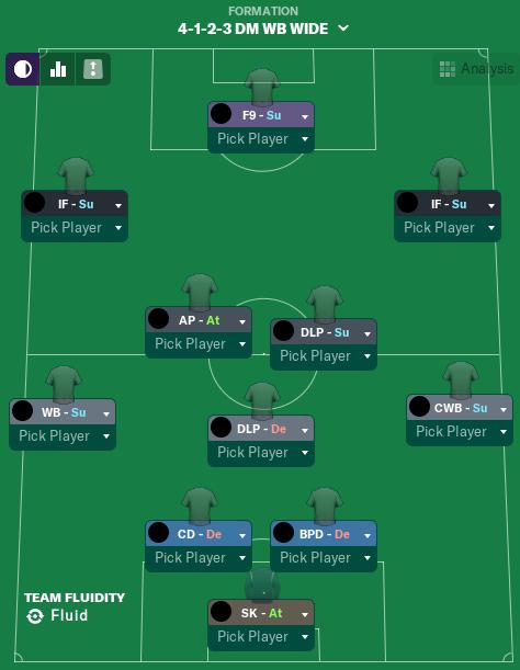 Football Manager 2019 Barcelona Tiki Taka Tactics 2-3-2-3 Formation
