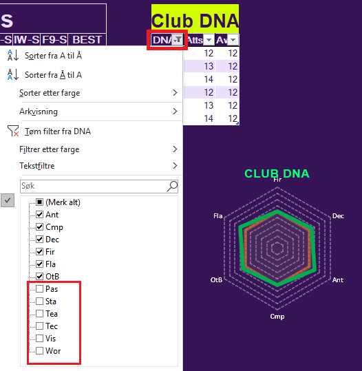 modifying the club dna spider web