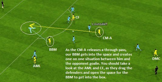 Box to Box midfielder runs into space