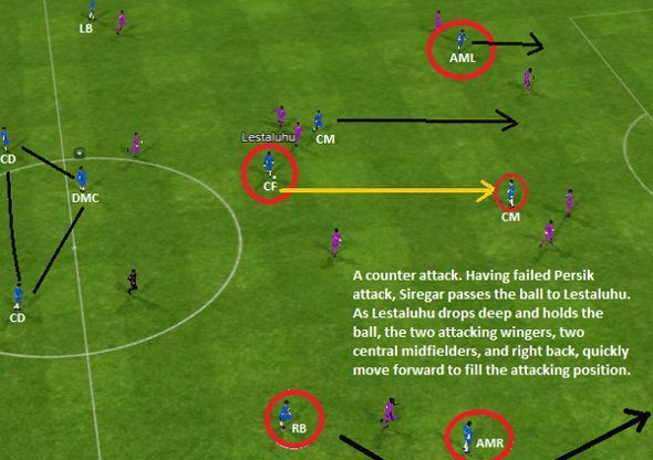 Defensive 4-3-3 Counter Attacking
