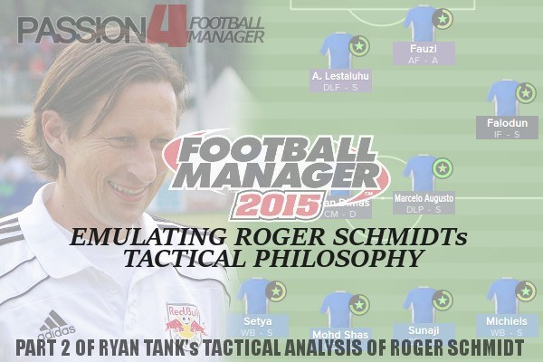 Emulating Roger Schmidts Tactical Philosophy in Football Manager 2015