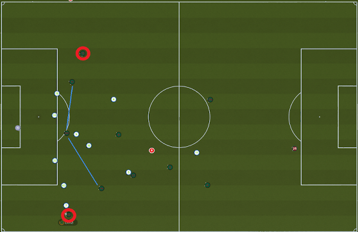 Overlapping wingbacks - FM 2020 back attack tactic