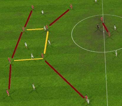 FM15 Carlo Ancelotti 4-4-2 defensive shape