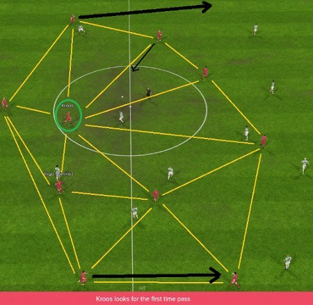 FM15 Carlo Ancelotti Tactic Deep Lying Playmaker passing options