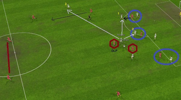 FM15 Carlo Ancelotti Tactic Intensive Pressing to retain possession