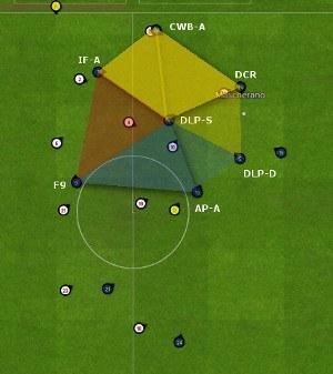 fm15 tiki taka right pitch rhombus & triangles