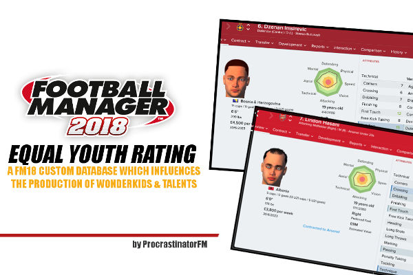 FM18 Equal Youth Rating Database