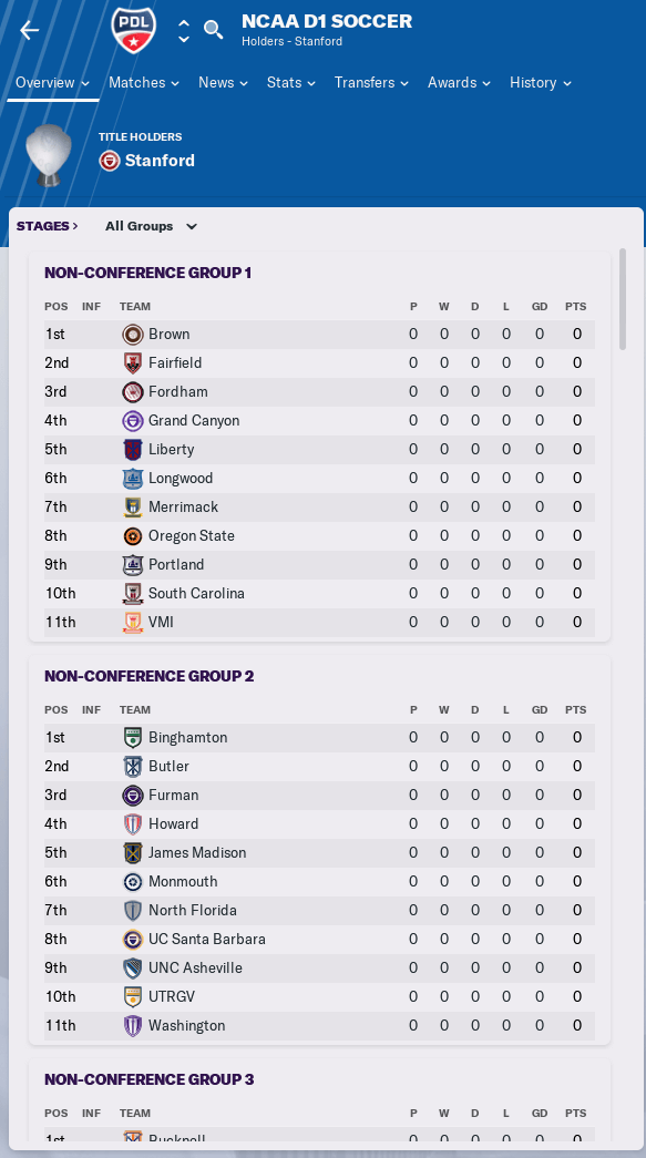 FM19 American database NCAA conference groups