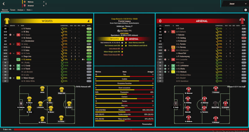 Match Overview in FM19 Neub skin