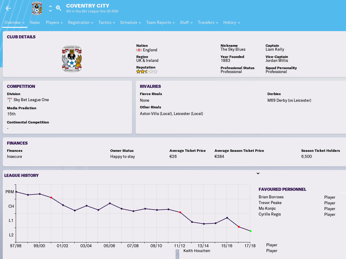 FM20 Club Recommendations Coventry City