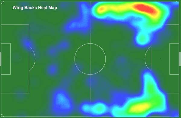 Wing backs heat map - FM20 Back Attack
