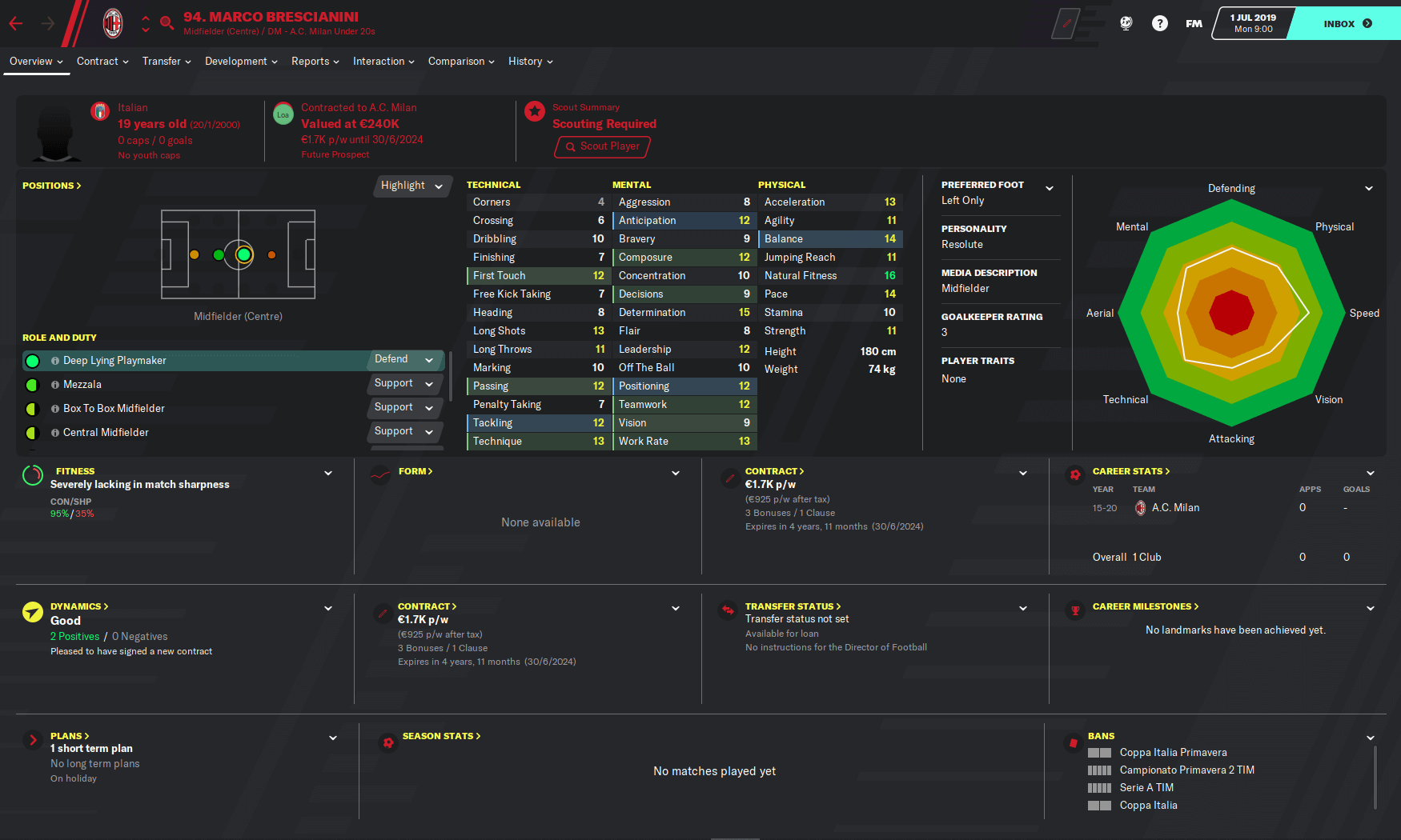 Marco Brescianini FM20 player profile