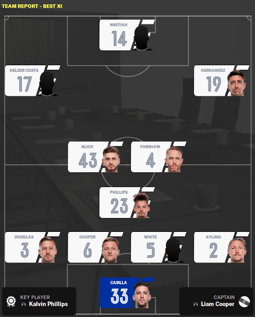 FM20 Leeds team report