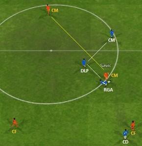 FM2015 Roger Schmidt tactic 3 versus 2 situation