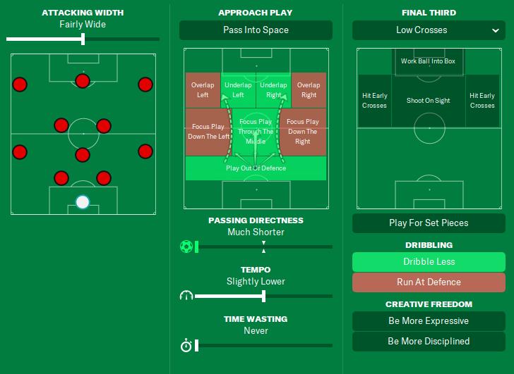 FM21 Barcelona tiki-taka tactic in possession