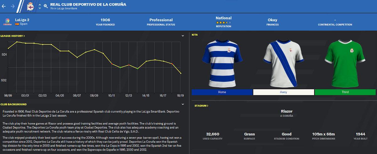 FM21 Club overview Deportivo La Coruna