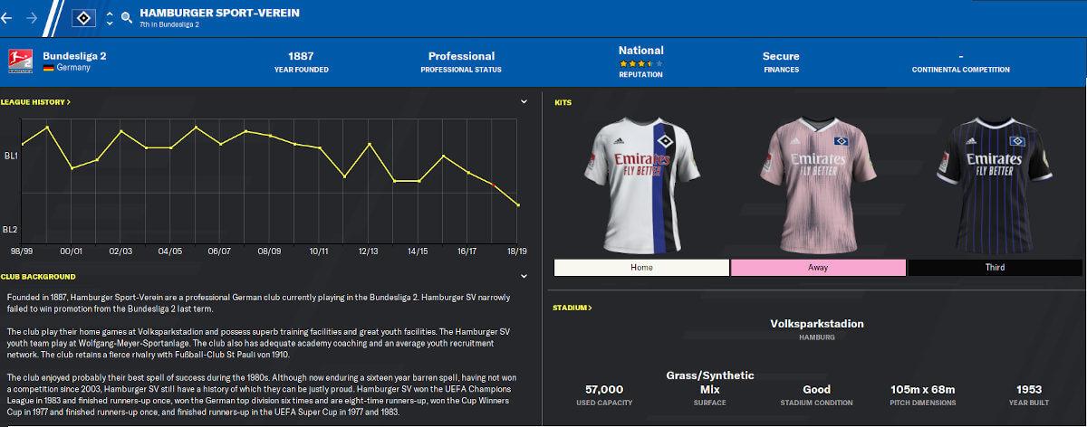 FM21 Club overview Hamburger SV