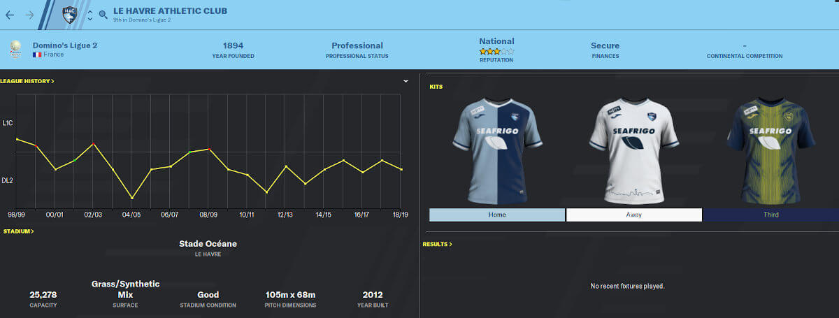 FM21 Club overview Le Havre