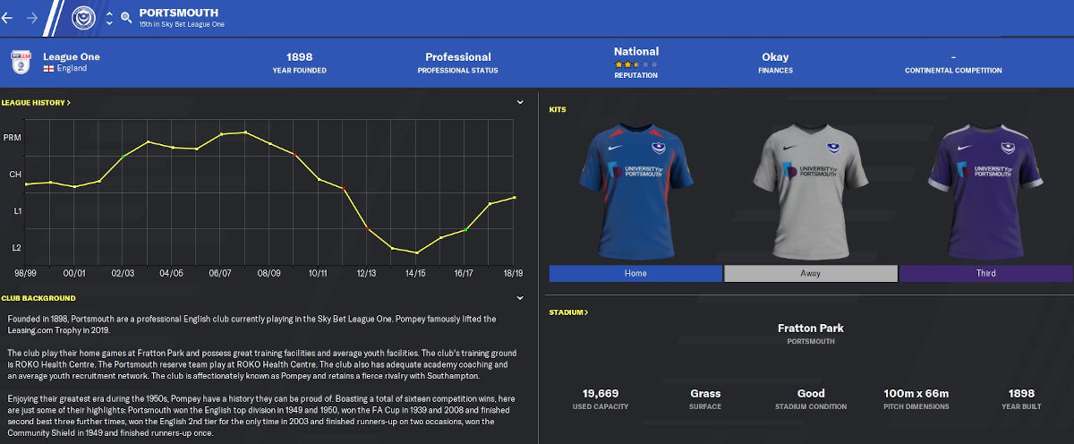 FM21 Portsmouth club overview