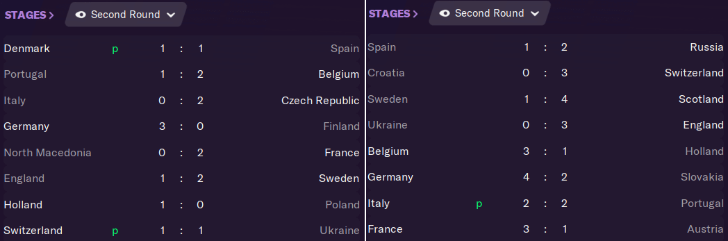 The curious case of Spain in the UEFA Euro 2021 in Football Manager 2021