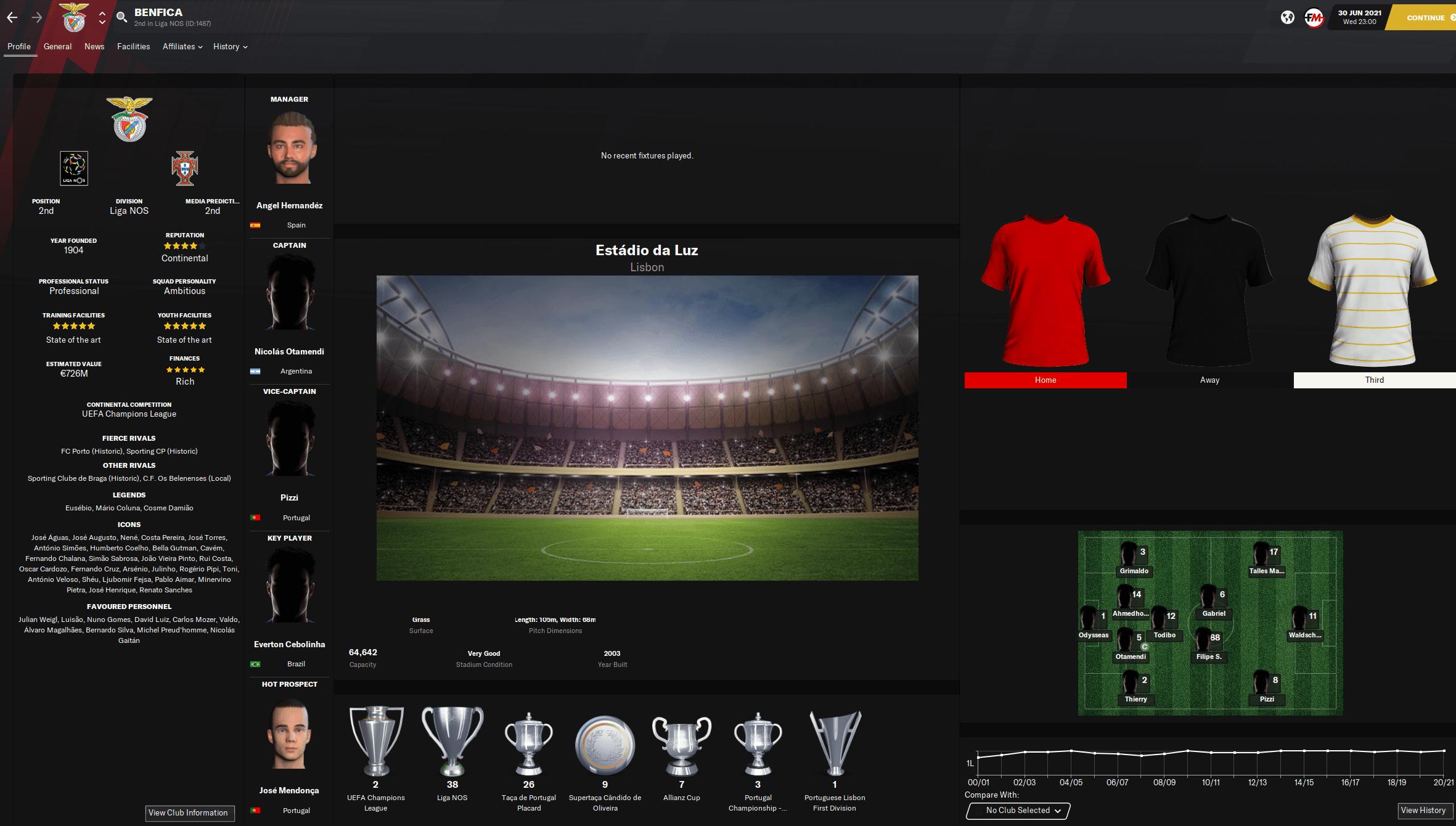 Football Manager 2021 Priisek Dark Skin Club Overview