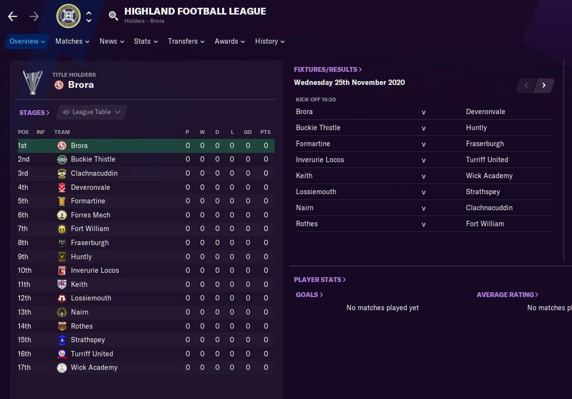 FM21 Scottish Database Highland Football League