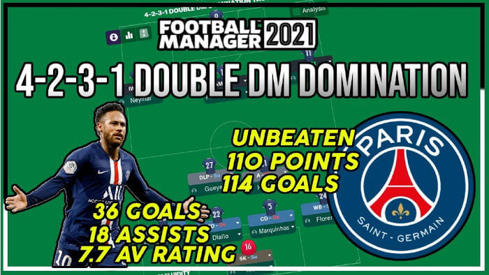 FM21 Tactic 4-2-3-1 Double DM Domination by LSPlaysFM - an counter-attacking Football Manager 2021 tactic