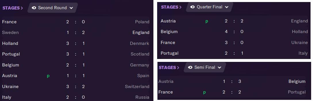 Austria's Euro 2020 run in a FM21 simulation
