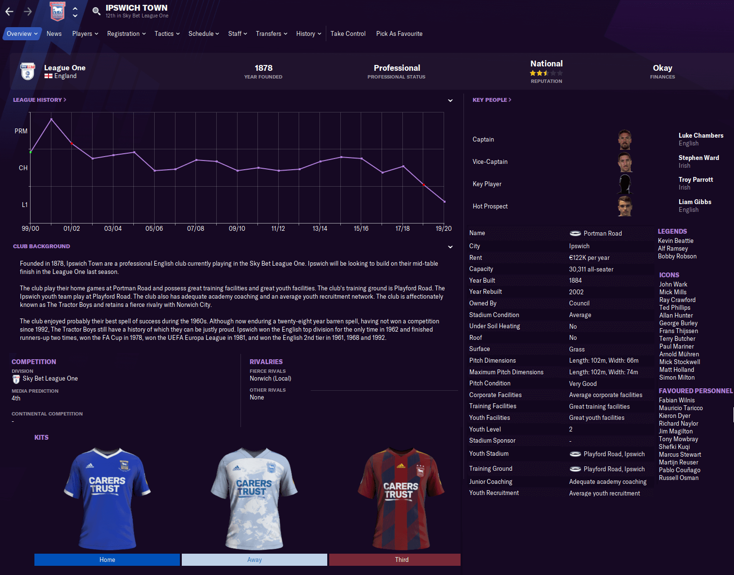 Ipswich club overview Football Manager 2021
