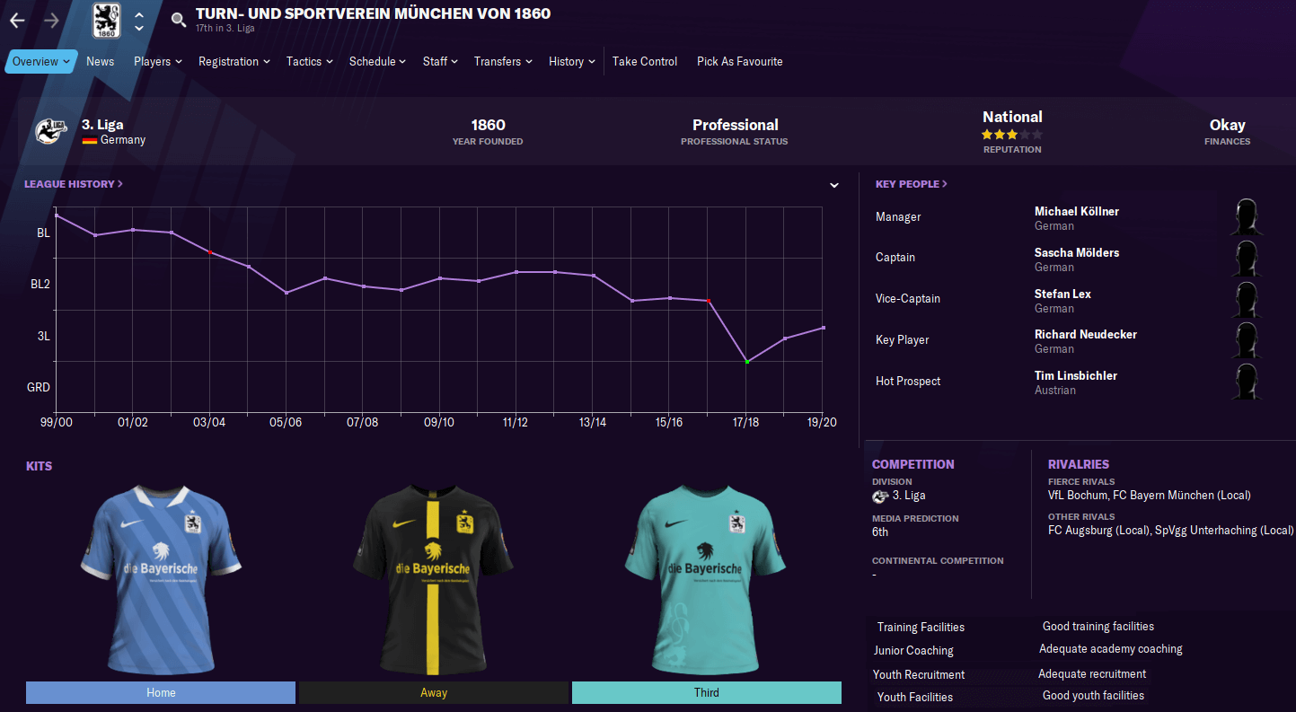 1860 München club profile - Football Manager 2021