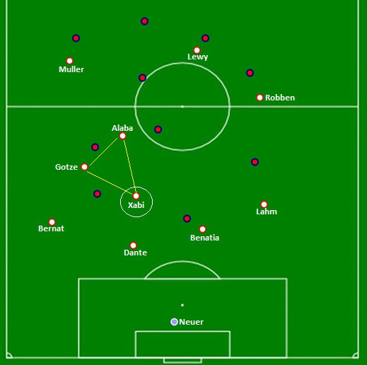 Football Manager 2015 Bayern Munich Attacking Shape