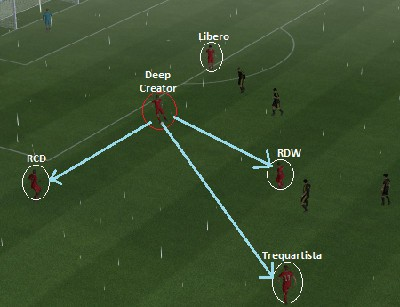 Football Manager 2015 Deep creator