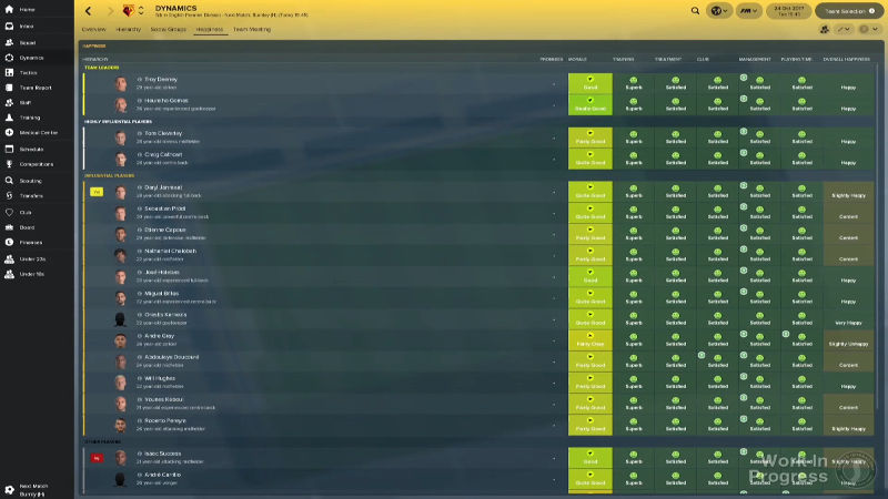 Football Manager 2018 dynamics squad happiness