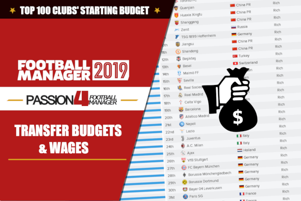 Football Manager 2019 transfer budgets and wages