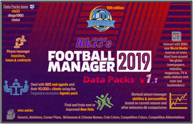 FM19 Nik33s Transfer and Data Update Packs
