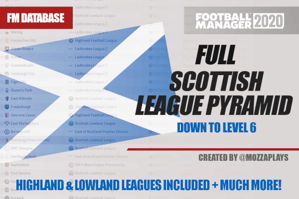 FM20 Full Scottish league pyramid database