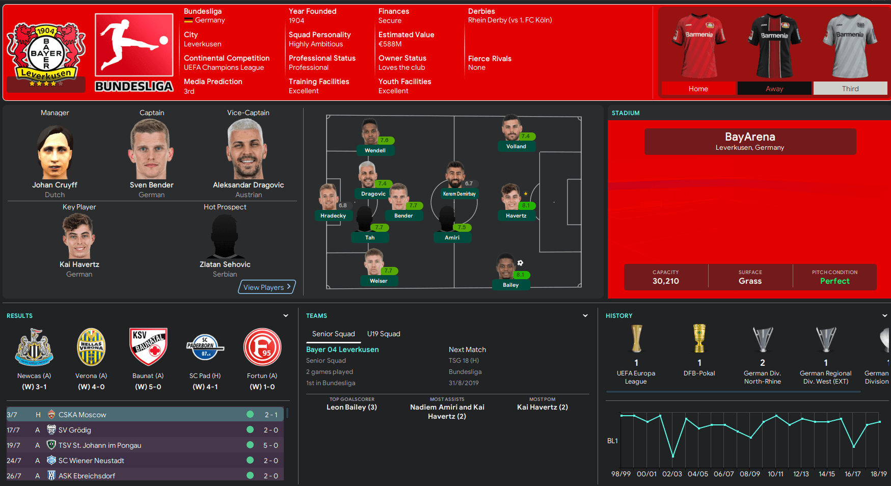 Football Manager 2020 TCS dark skin Club Overview