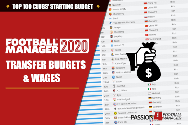 Football Manager 2020 Transfer Budgets Revealed