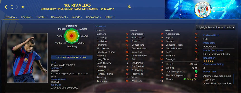 Rivaldo in FM21 2001-02 retro database