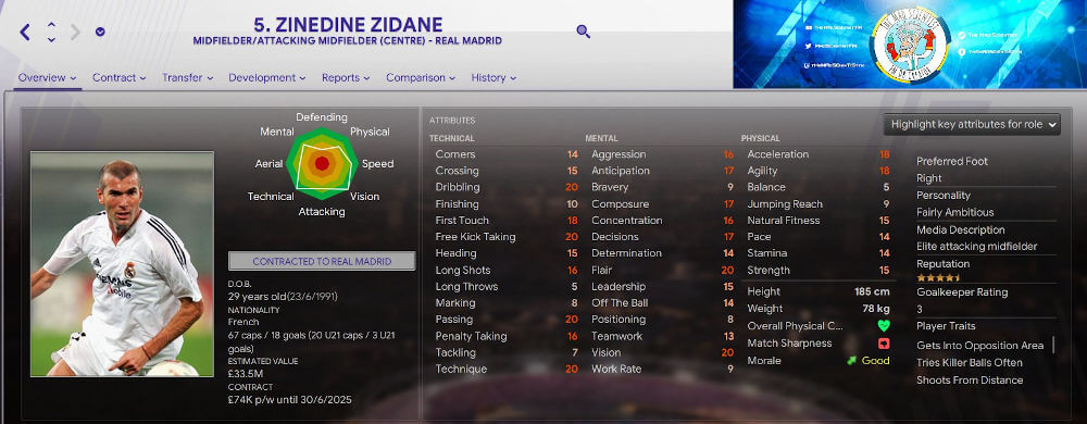 Zinedine Zidane in FM21 2001-02 retro database