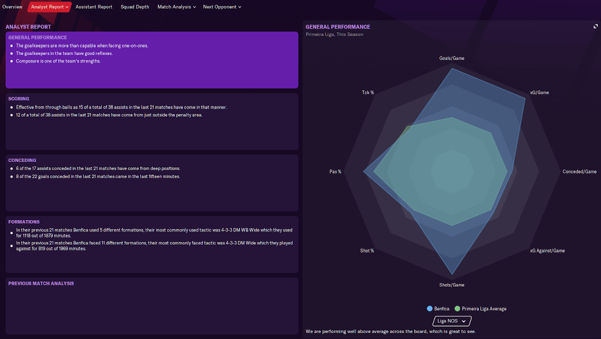 Football Manager Analyst Report