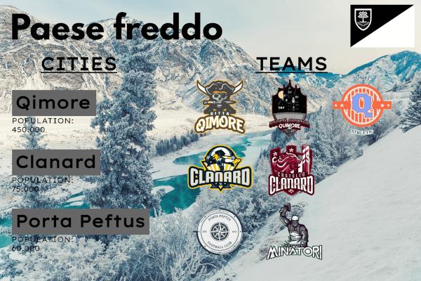 Paese Freddo - Cospeia Fantasy Database