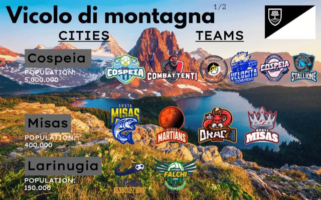 Vicolo di Montagna part 1 - Cospeia Fantasy Database