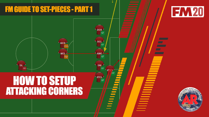 Attacking Corners - Football Manager Guide Set Pieces